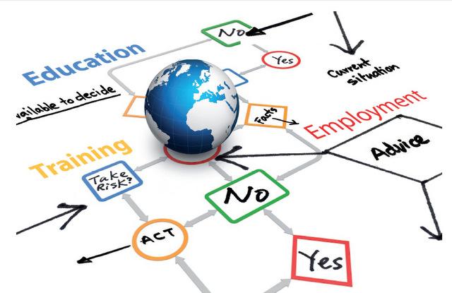 http://www.etf.europa.eu/webatt.nsf/0/0B0A1ECFF0242566C1257BD0002F1592/$File/career%20guidance%20course.jpg