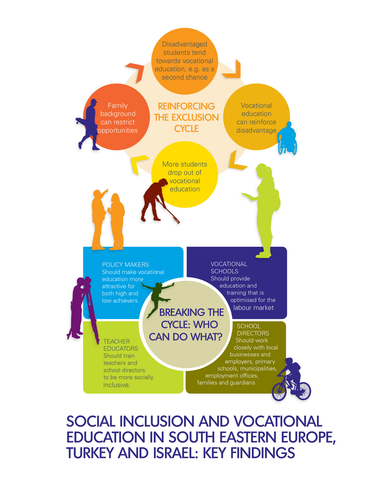 Employment, Social Affairs & Inclusion