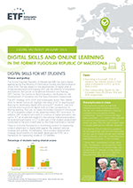 Digital skills and online learning in Macedonia